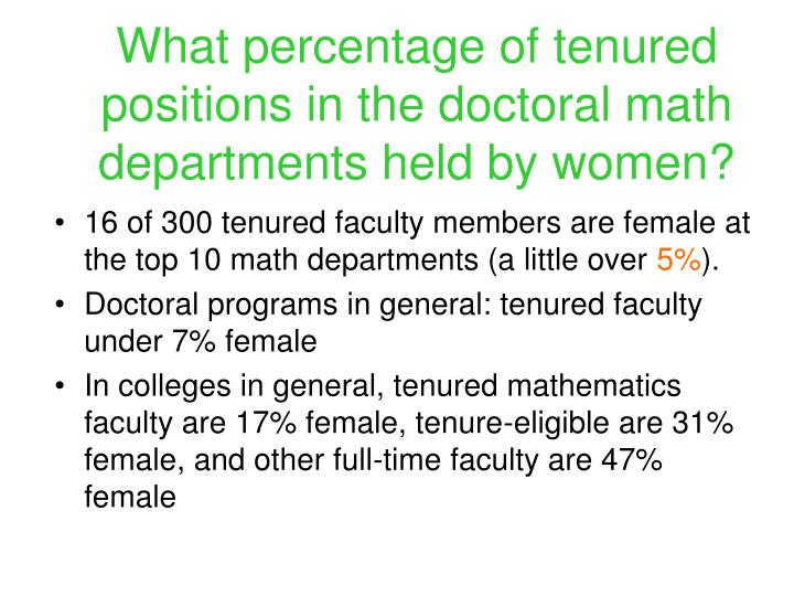 What percentage of tenured positions in the doctoral math departments held by women?