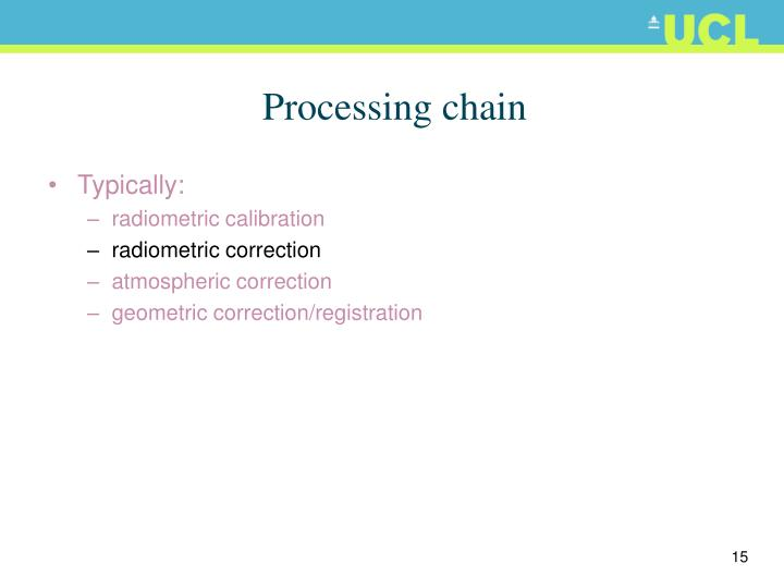 Processing chain
