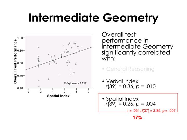 Intermediate Geometry