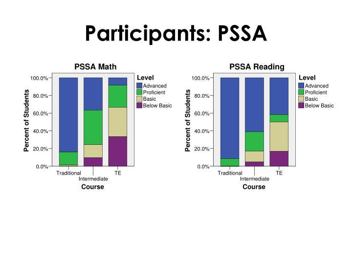 Participants: PSSA
