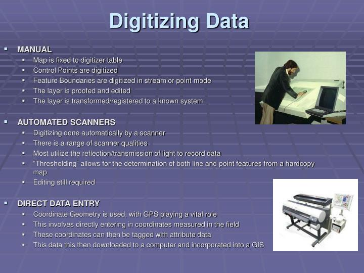 Digitizing Data
