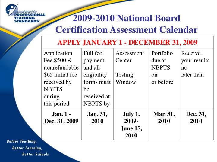 2009-2010 National Board Certification Assessment Calendar
