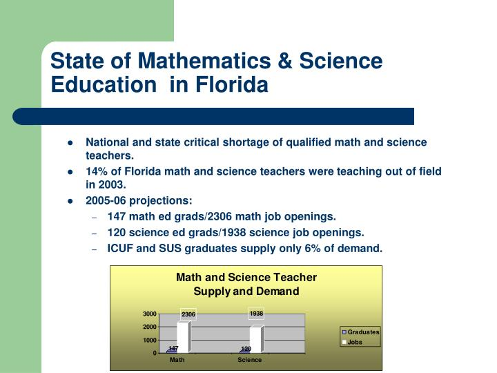 State of Mathematics & Science Education  in Florida