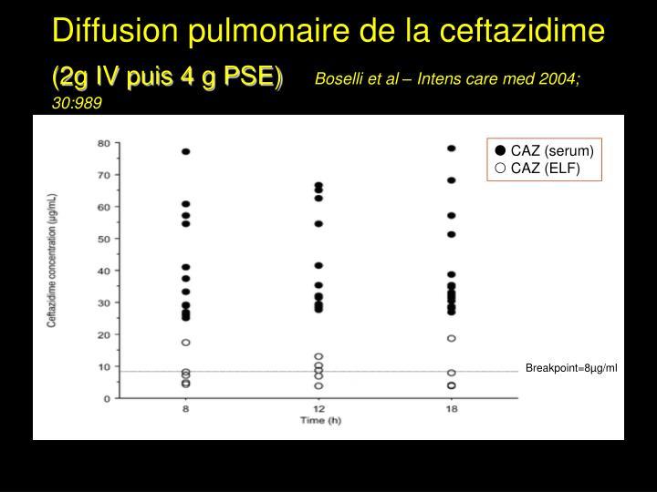 Diffusion pulmonaire de la ceftazidime