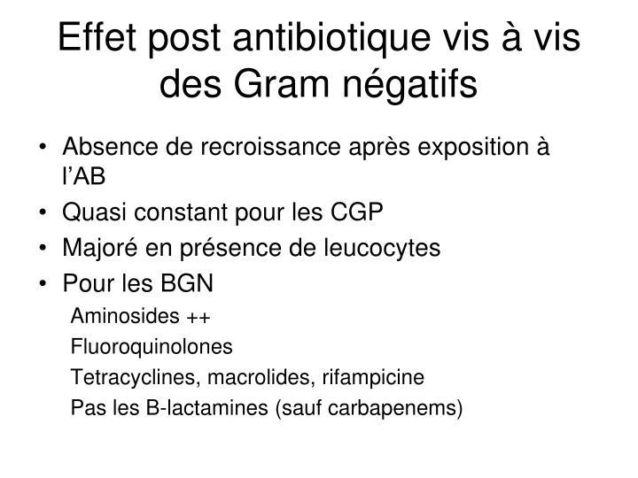 Effet post antibiotique vis à vis des Gram négatifs