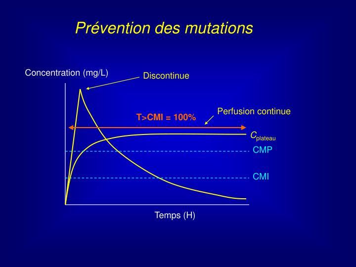 Prévention des mutations