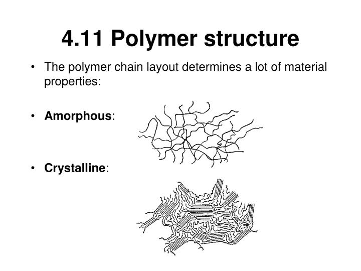 4.11 Polymer structure