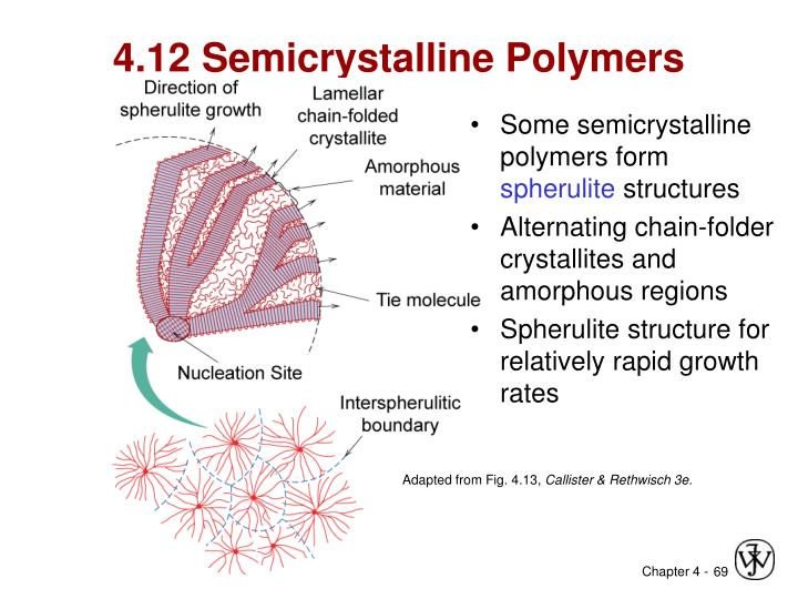 4.12 Semicrystalline Polymers