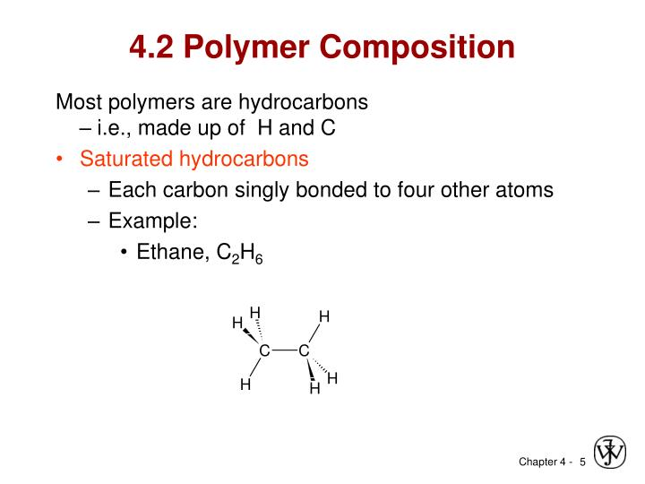 4.2 Polymer Composition