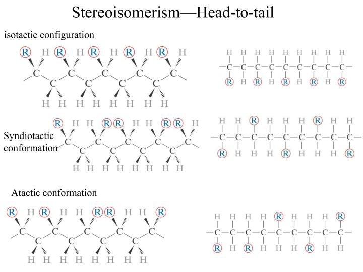 Stereoisomerism—Head-to-tail