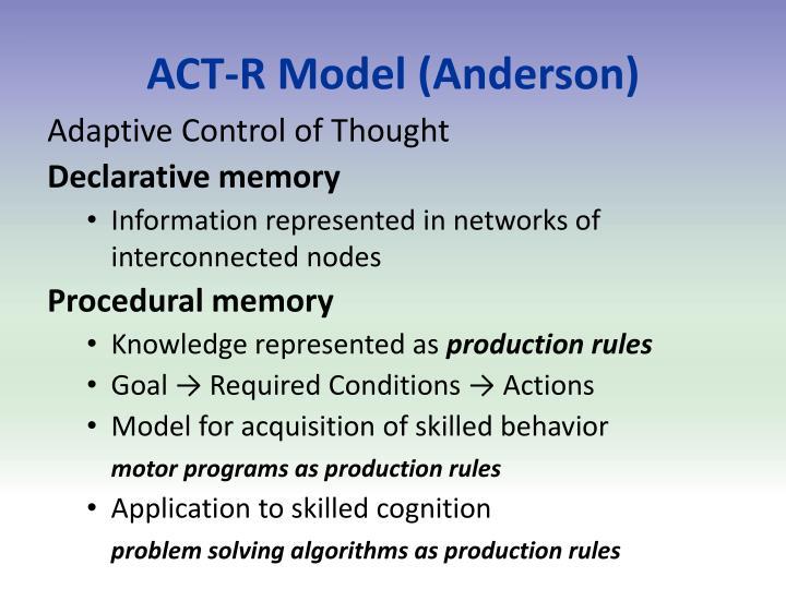 ACT-R Model (Anderson)