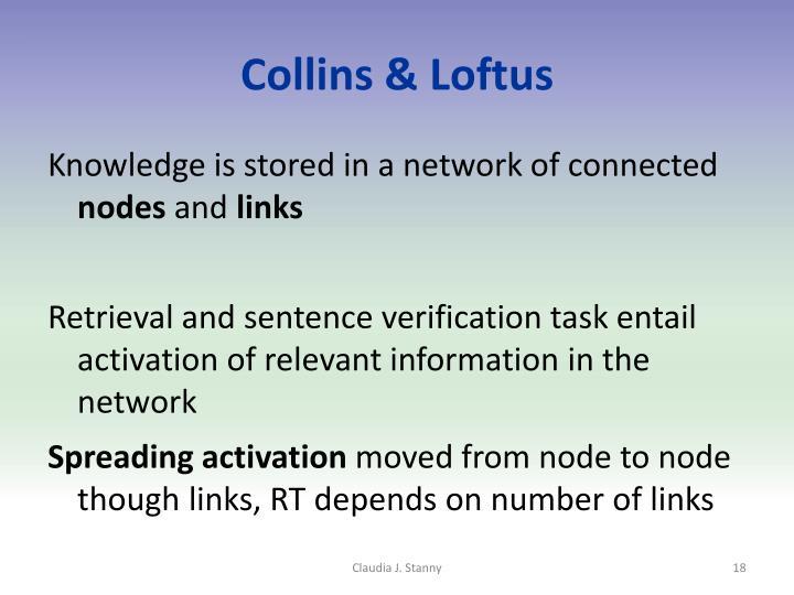 Collins & Loftus