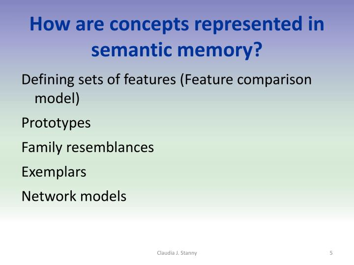 How are concepts represented in semantic memory?