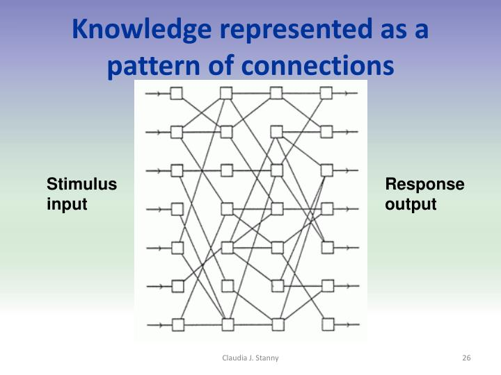 Knowledge represented as a pattern of connections