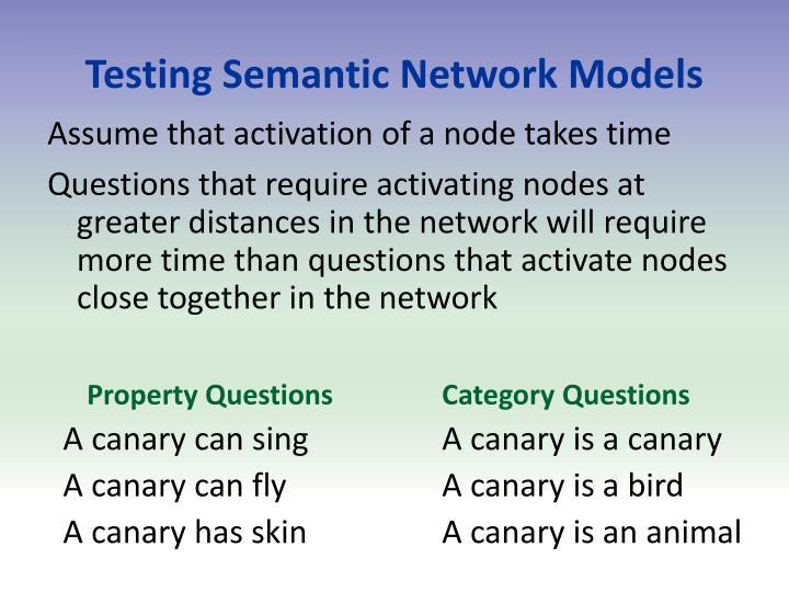 Testing Semantic Network Models