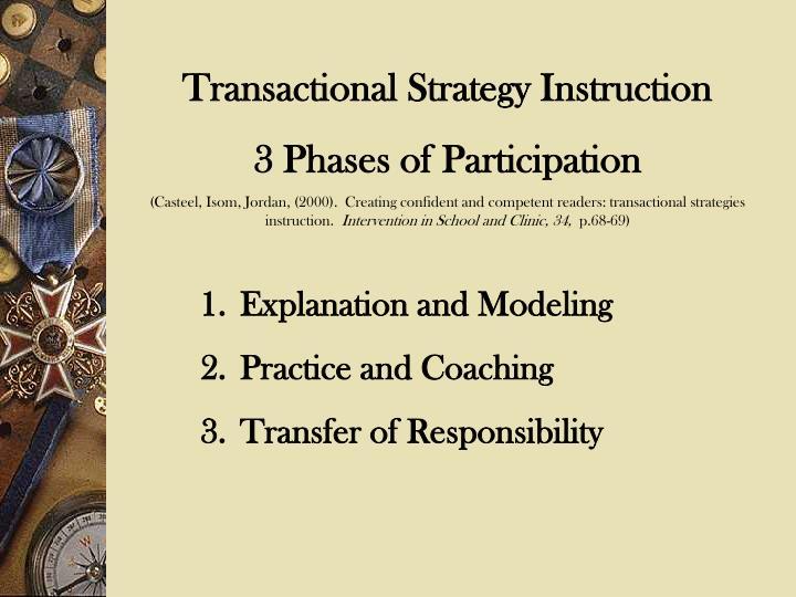 Transactional Strategy Instruction