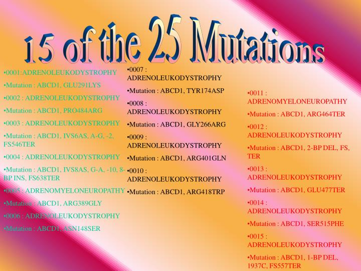 15 of the 25 Mutations