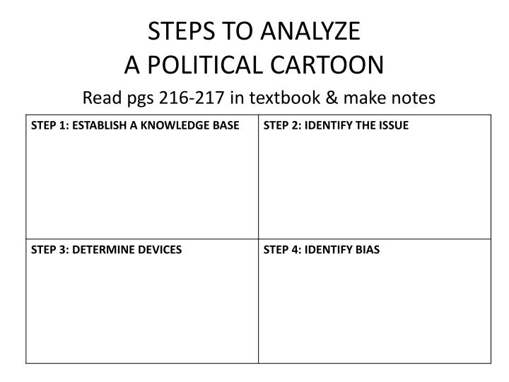 STEPS TO ANALYZE