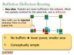 bufferless deflection routing