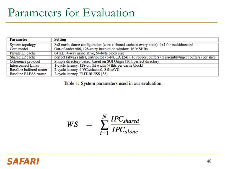 Parameters for Evaluation