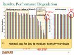 results performance degradation