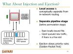 what about injection and ejection