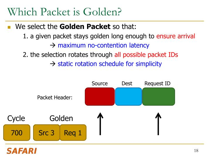 Which Packet is Golden?