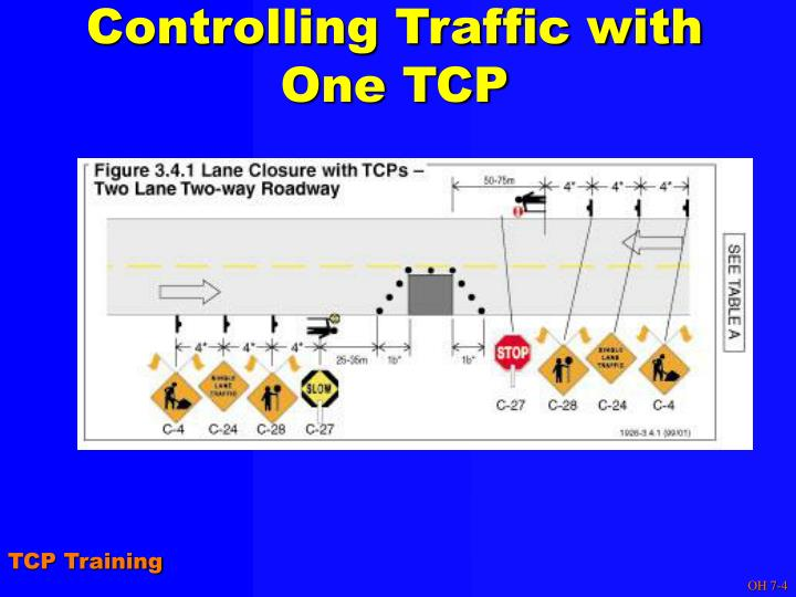 Controlling Traffic with