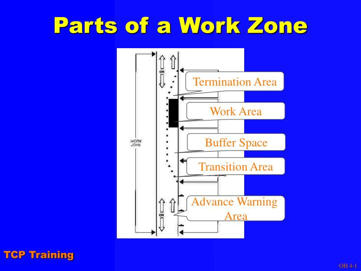 Parts of a Work Zone