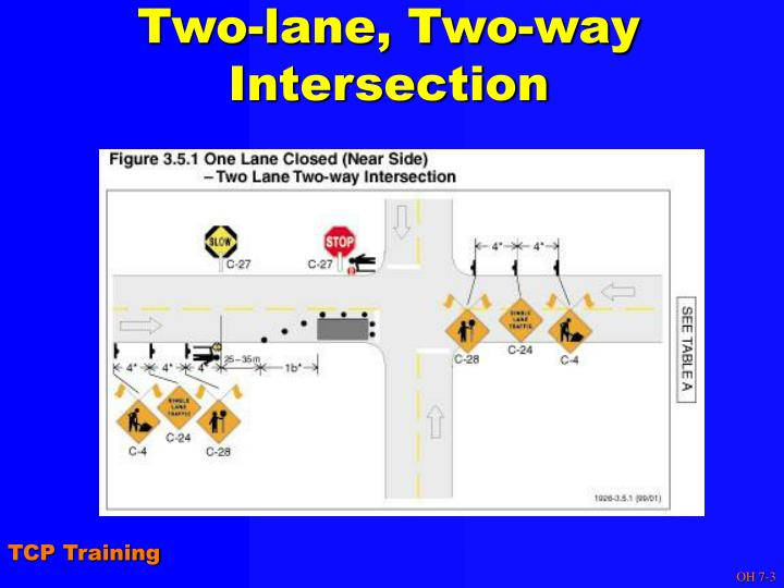 Two-lane, Two-way Intersection