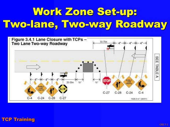 Work Zone Set-up: