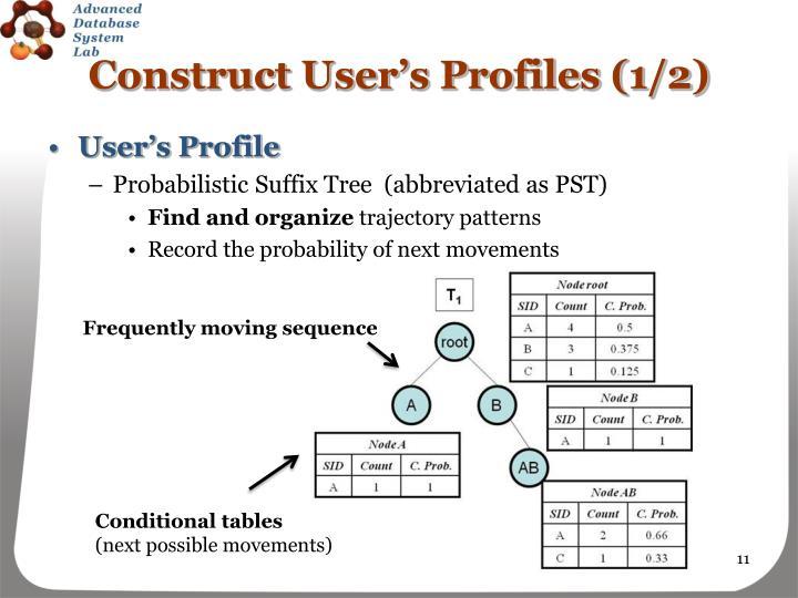 Construct User's Profiles (1/2)