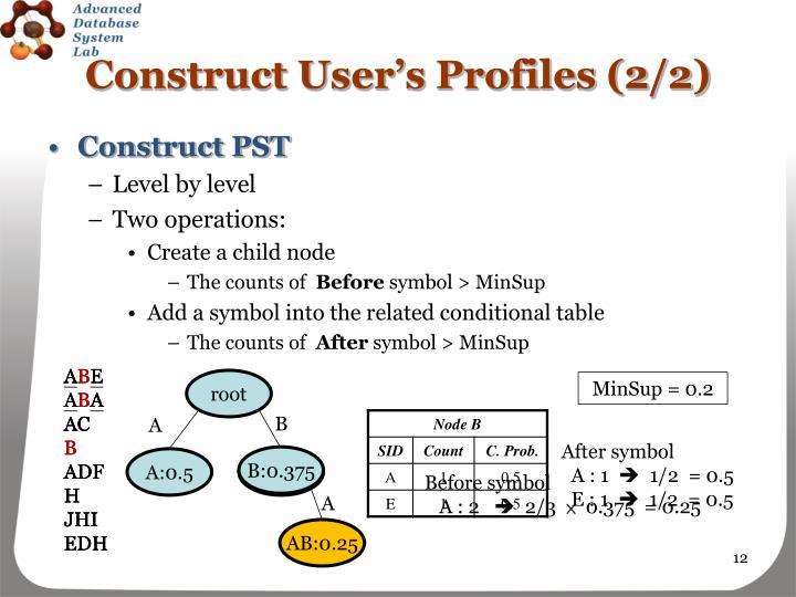 Construct User's Profiles (2/2)