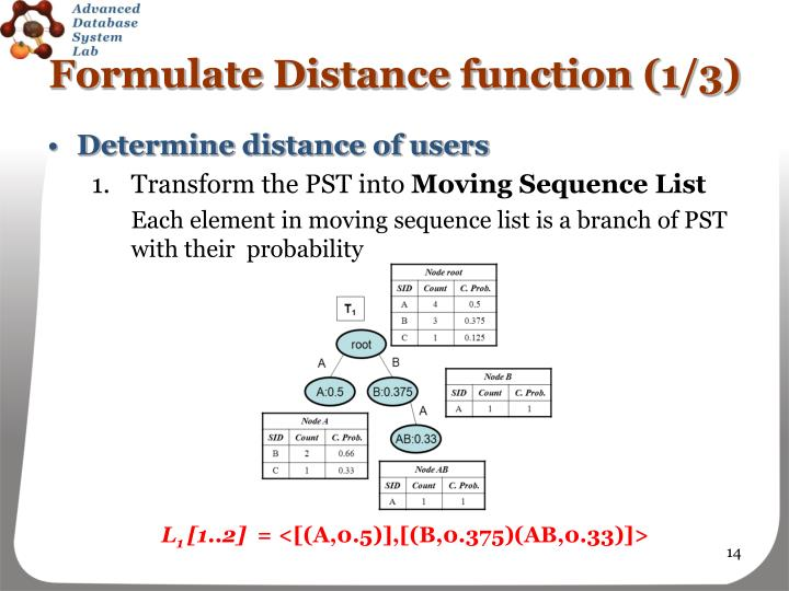 Formulate Distance function (1/3)
