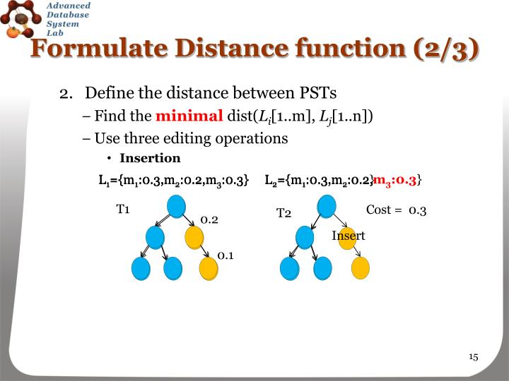 Formulate Distance function (2/3)
