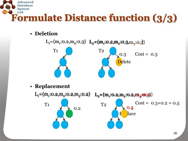 Formulate Distance function (3/3)