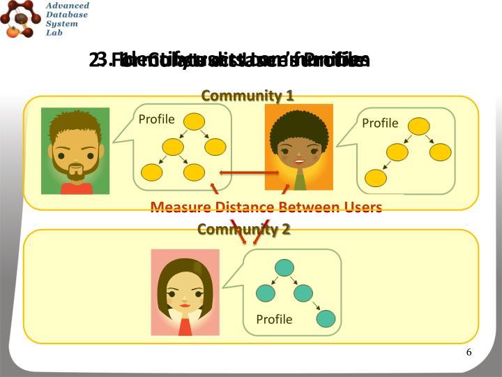 3. Identify users communities