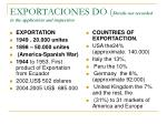 exportaciones do details not recorded in the application and inspection