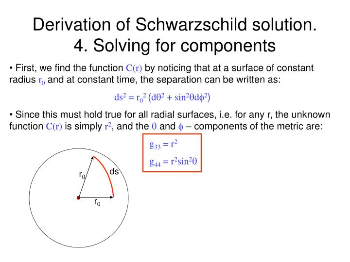 Derivation of Schwarzschild solution.        4. Solving for components