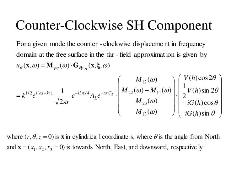Counter-Clockwise SH Component