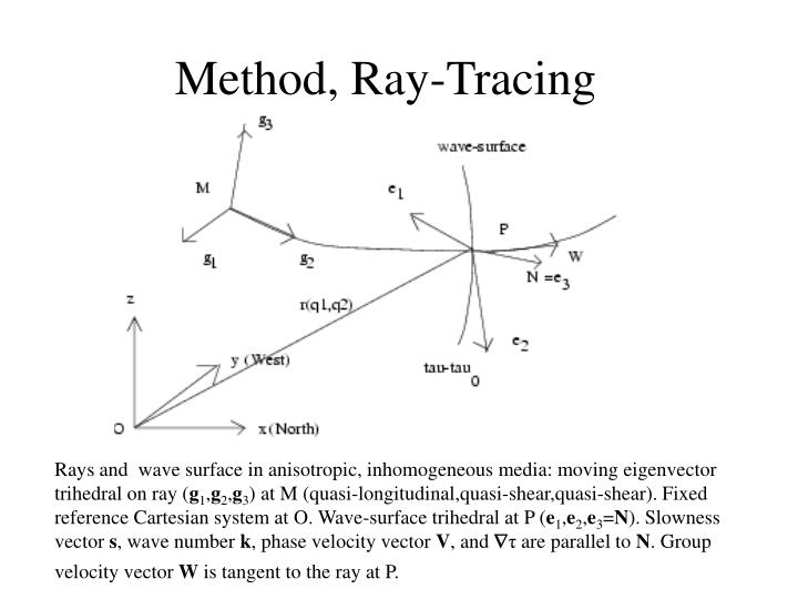 Method, Ray-Tracing