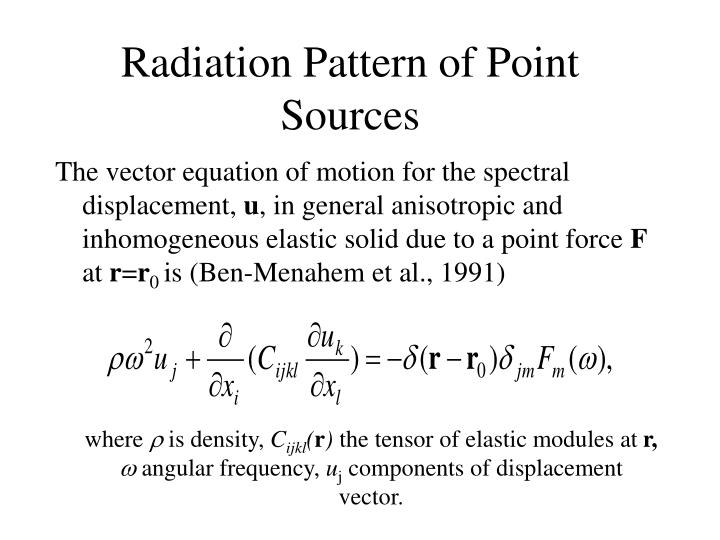 Radiation Pattern of Point Sources