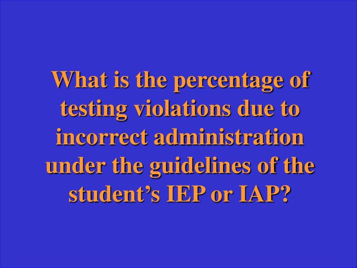 What is the percentage of testing violations due to incorrect administration under the guidelines of the student's IEP or IAP?