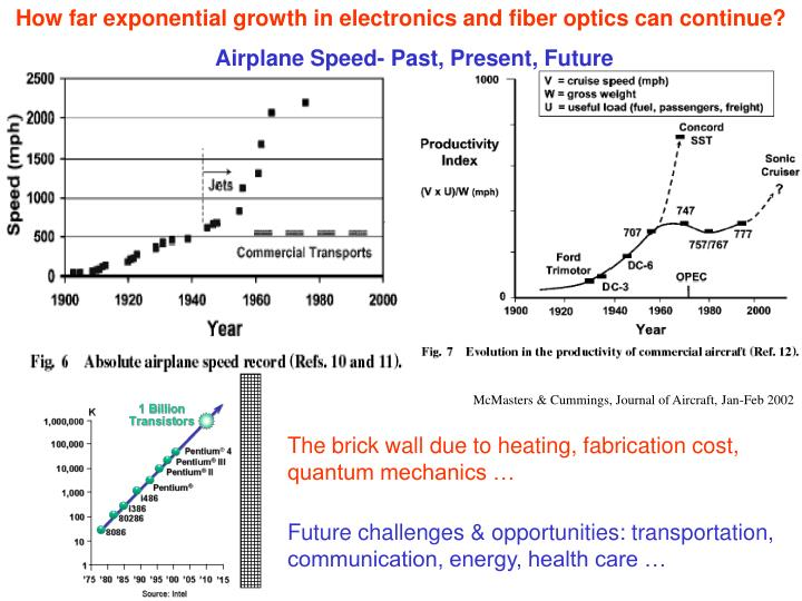 How far exponential growth in electronics and fiber optics can continue?