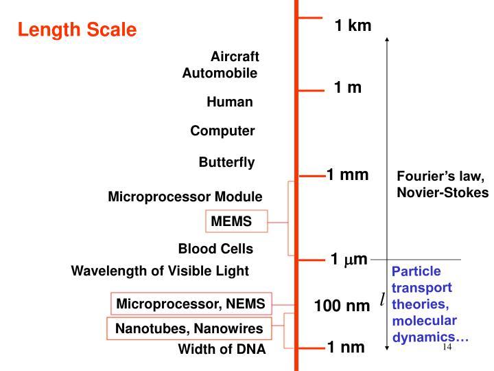 Length Scale