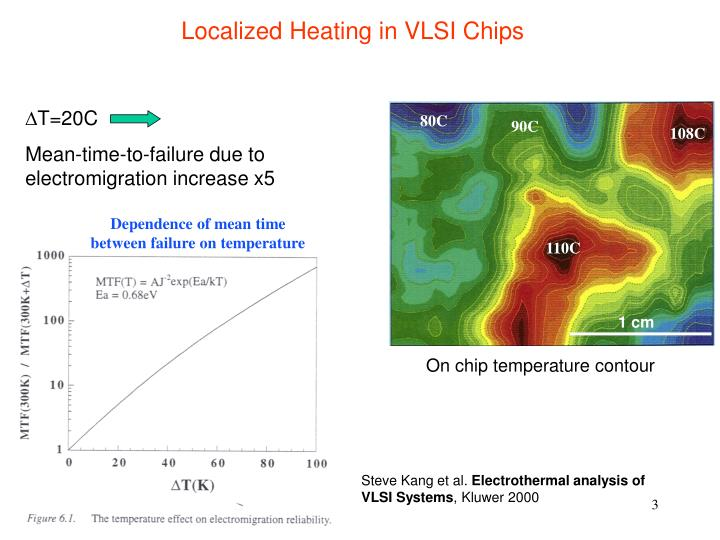 Localized Heating in VLSI Chips