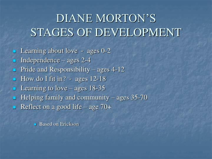 DIANE MORTON'S