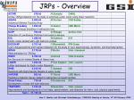 jrps overview
