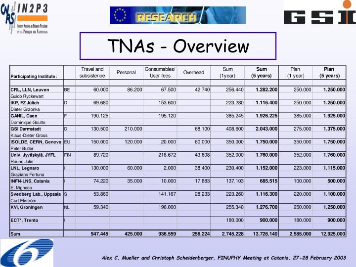 TNAs - Overview