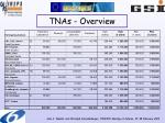 tnas overview